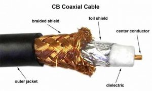 کابل کواکسیال چیست